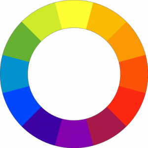 Der klassische Farbkreis