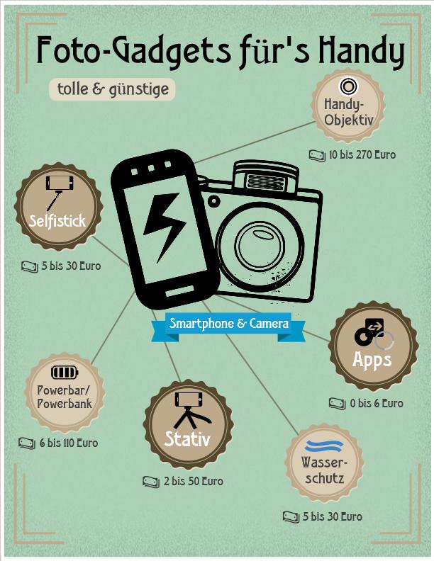 Free download fotobearbeitungsprogramm chip 12